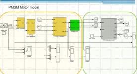 전기 자동차용 IPMSM 모터 Parameter 실시간 추정 알고리즘 개발