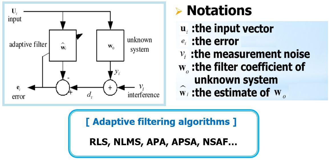 adaptive filter1