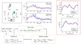 (한전)  알파그리드  플랫폼  설계  및  요소기술  연구
